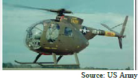 Hughes OH-6A built for the Army with a fully articulated four-bladed main rotor