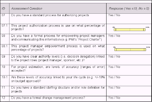 Sample of Life Cycle assessment questions