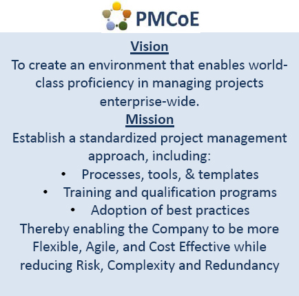 Increase project team effectiveness step by step - Project management office mission statement ...