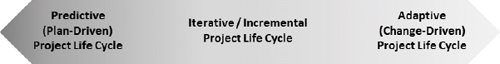 Various project life cycles based on the project's characteristics
