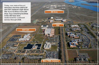PNNL and Hanford's 300 Area in 2012
