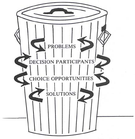 garbage can theory of decision making It is the author of this paper's belief that the hispanic community utilized the same method of decision making in many ways as the city in a mistaken fashion the garbage can model is one of several decision or policy making models (rational, incremental.