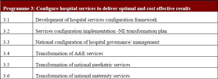 Example of some projects of Programme 3 – HSE Transformation Programme (2007 – 2010