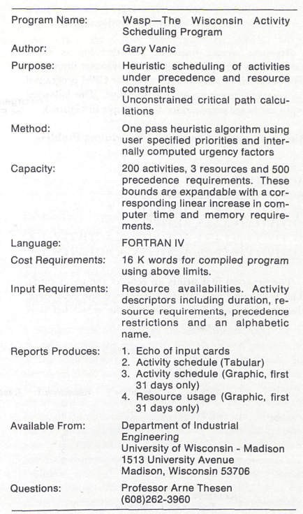 Summary of Data for Scheduling Program