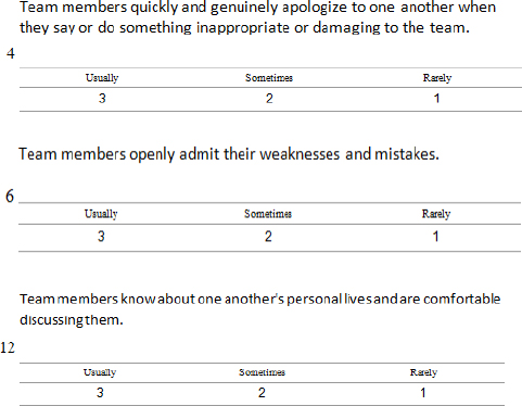 Survey Questions from The Five Dysfunctions of a Team