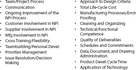 New Product Introduction. The NPI Teams developed a scorecard to show process improvement