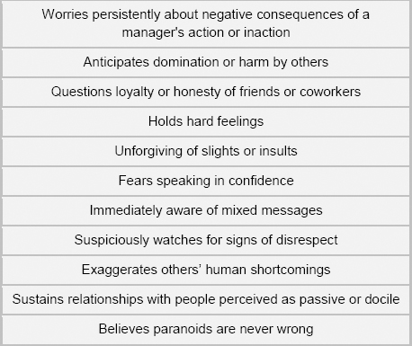 Characteristics traditionally used to describe paranoid business leaders