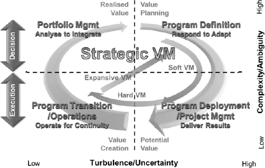 the strategic value of information (but the link doesn't work ) i got the information here:  reply rusicom  what is strategic communications.