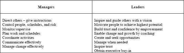 PMO Key Management and Leadership Attributes