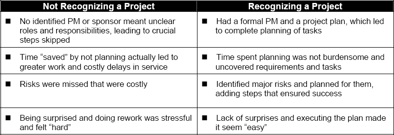Summary of lessons learned from recognizing and not recognizing small projects