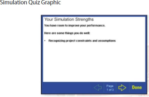 This graphic displays at the end of the quiz. It shows the areas of your strengths and indicates your performance