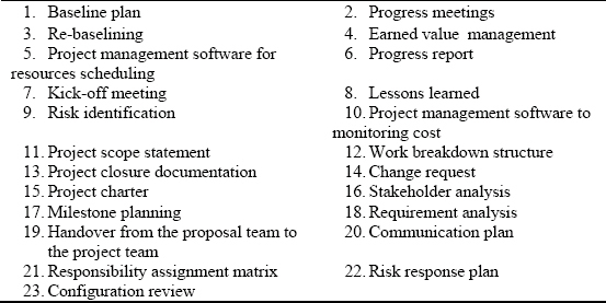 Most useful project management practices
