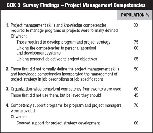 managing a design project essay Overview of common project management challenges and ways to overcome them  back to project management software white papers x managing the project portfolio.