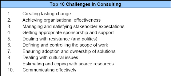 Frequent Challenges in Consulting