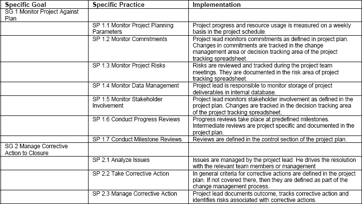 PMC specific goals and implementation