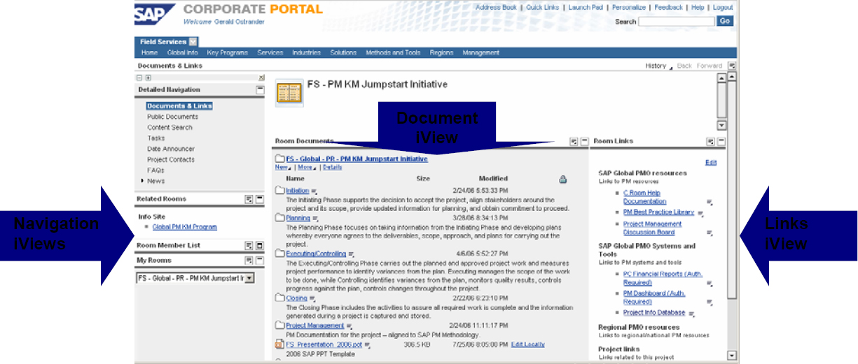Project Room examples. The SAP NetWeaver Portal is the collaboration platform used by SAP Consulting and SAP Education
