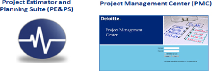 Deloitte Custom Project Management Tools