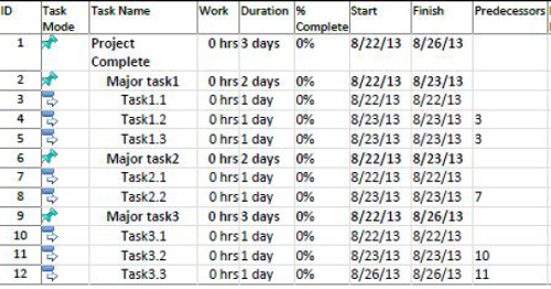 Schedule from Microsoft Project