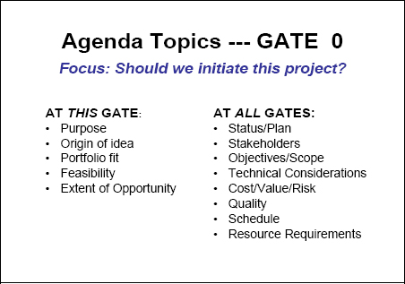 Stage Gate Review Agenda Topics